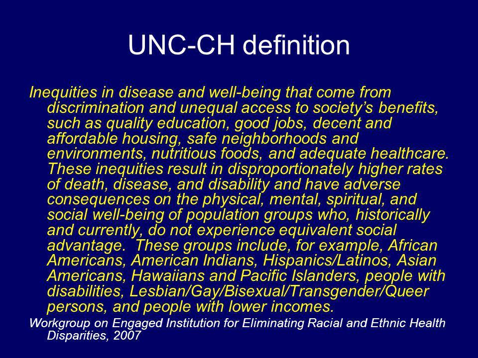 UNC-CH definition