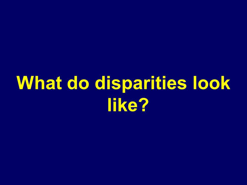 What do disparities look like