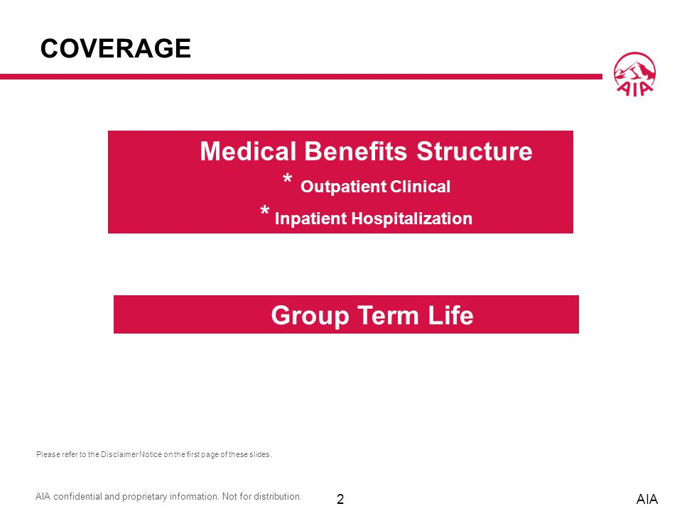 Medical Benefits Structure * Inpatient Hospitalization