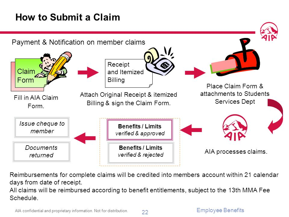 How to Submit a Claim Payment & Notification on member claims