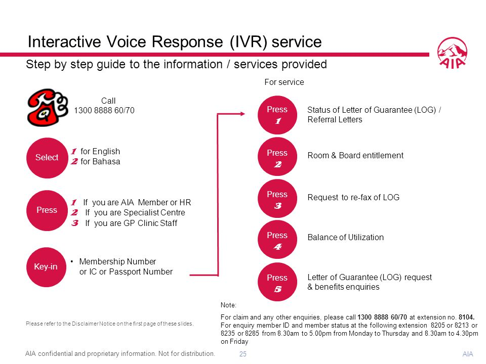 Interactive Voice Response (IVR) service