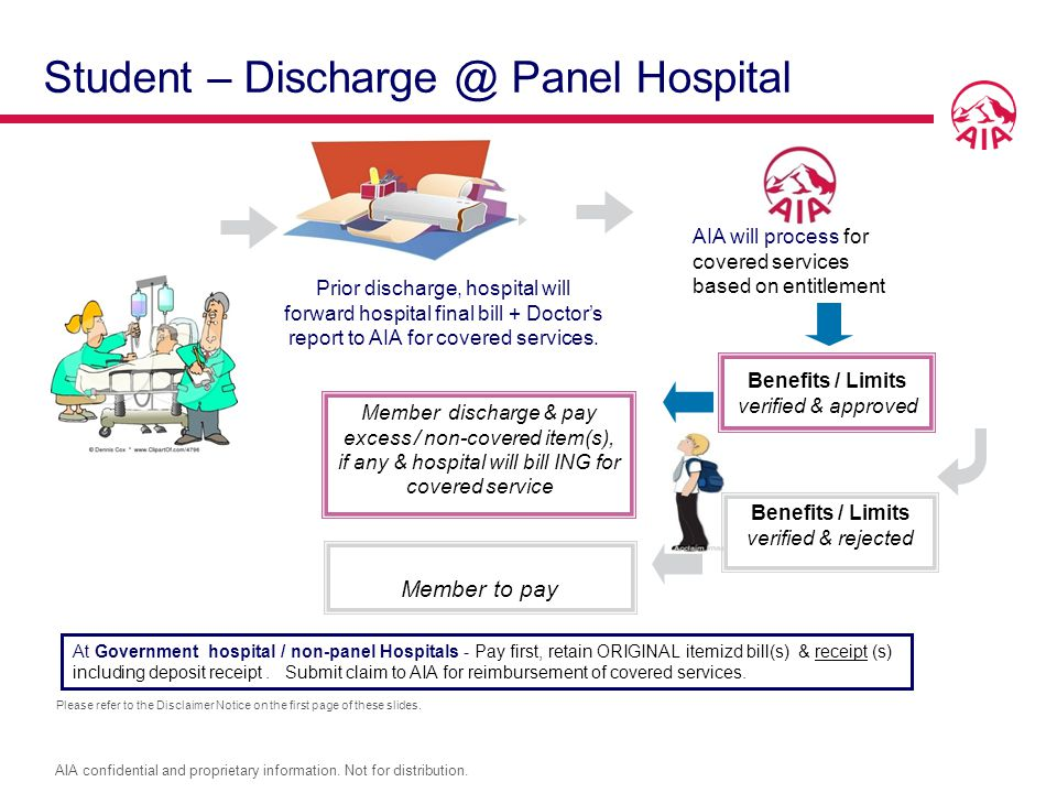 Student – Discharge @ Panel Hospital