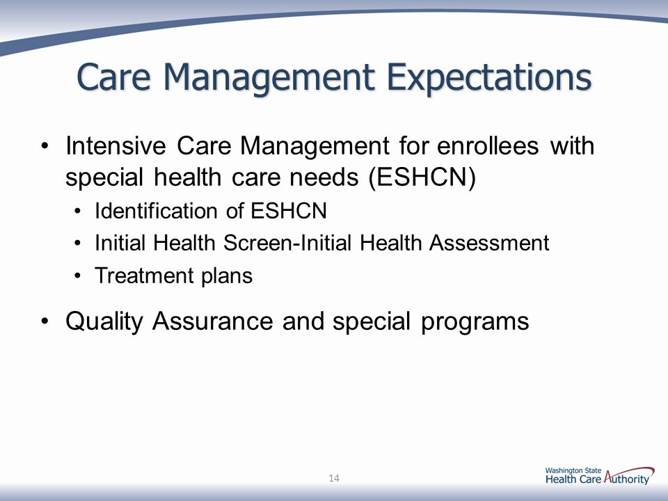 Care Management Expectations