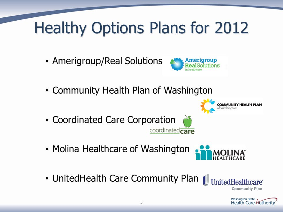 Healthy Options Plans for 2012