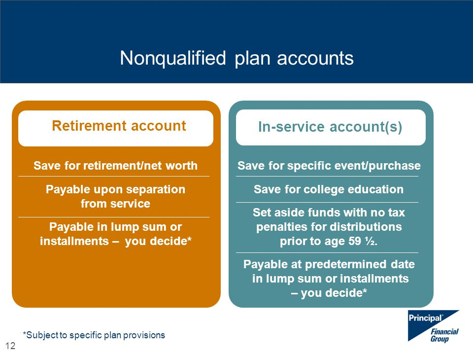 Nonqualified plan accounts