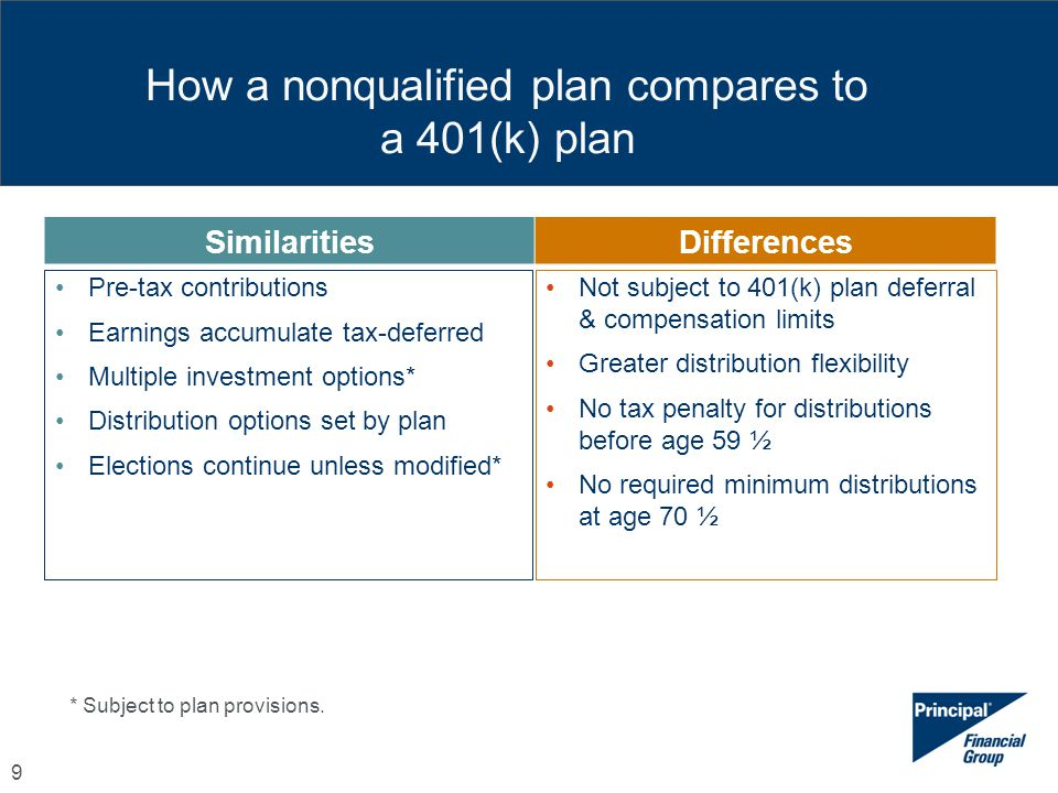How a nonqualified plan compares to a 401(k) plan
