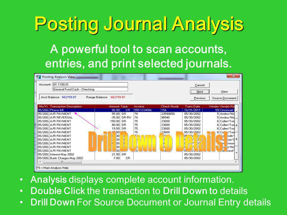 Posting Journal Analysis