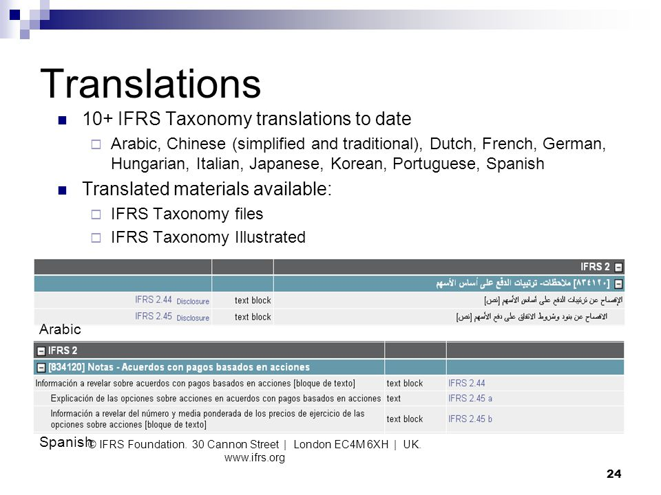 Translations 10+ IFRS Taxonomy translations to date