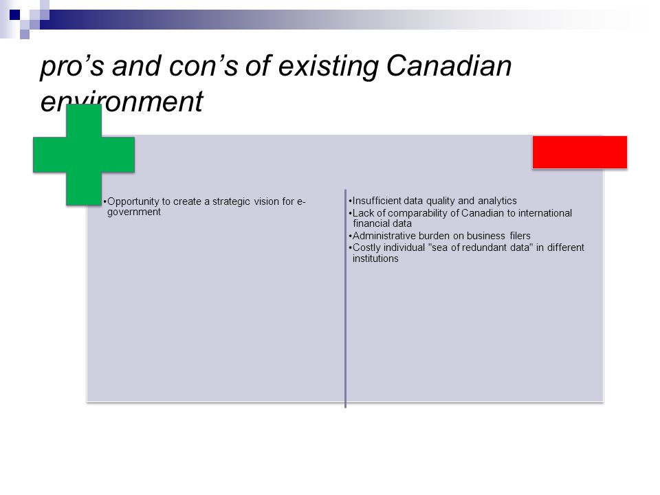 pro's and con's of existing Canadian environment