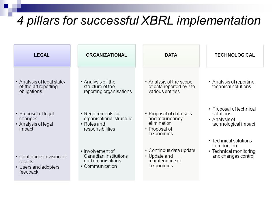 4 pillars for successful XBRL implementation