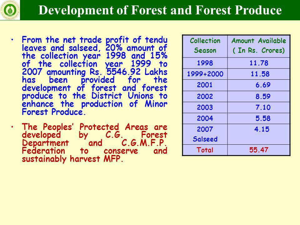 Development of Forest and Forest Produce