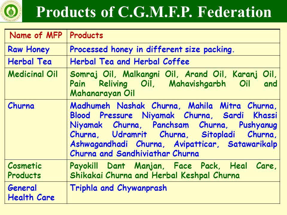 Products of C.G.M.F.P. Federation