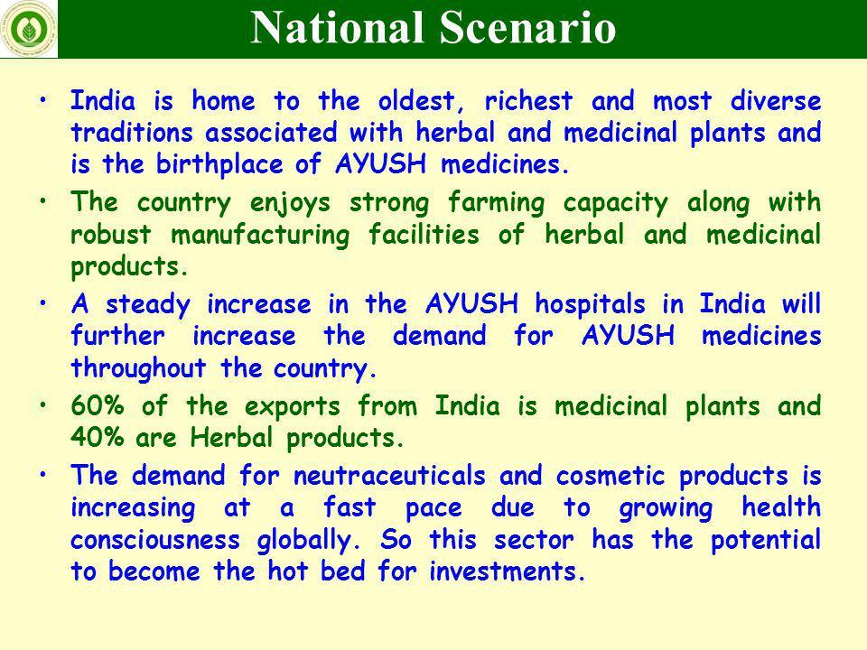National Scenario