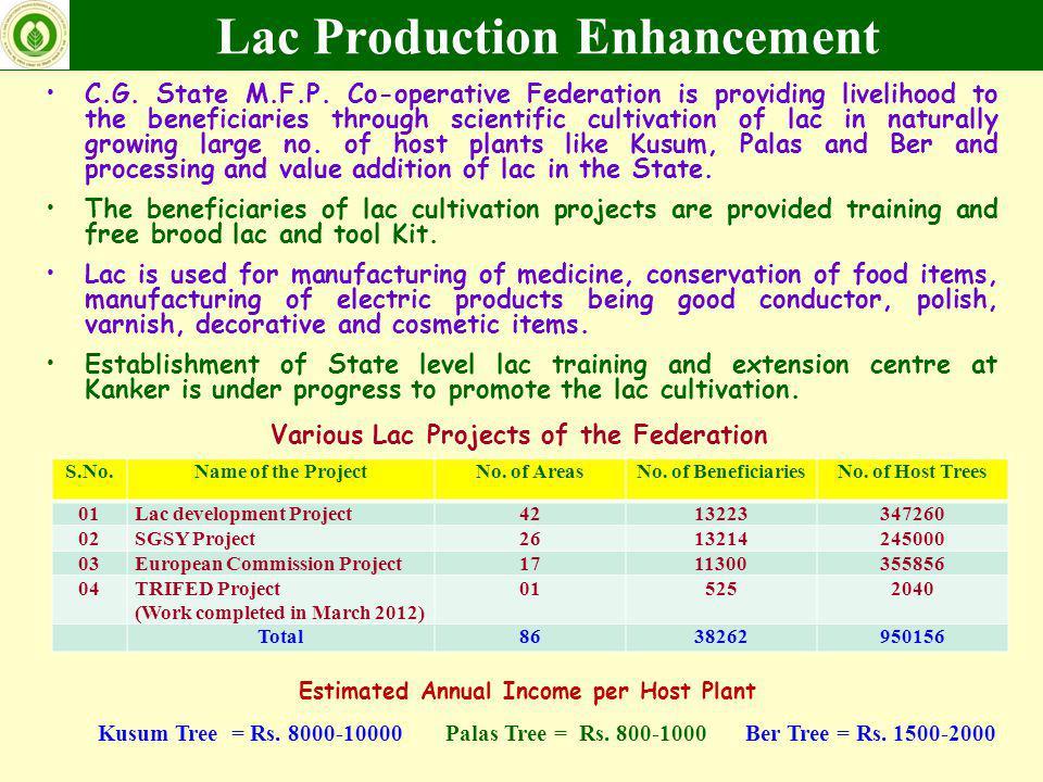 Lac Production Enhancement