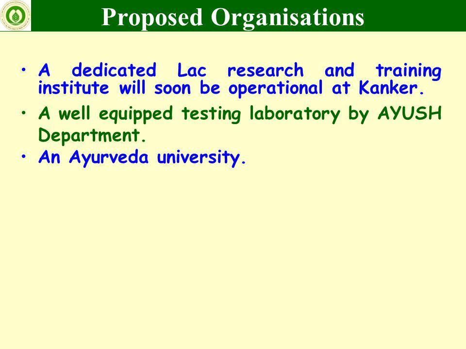Proposed Organisations