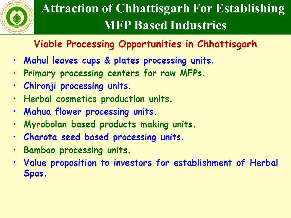 Attraction of Chhattisgarh For Establishing MFP Based Industries