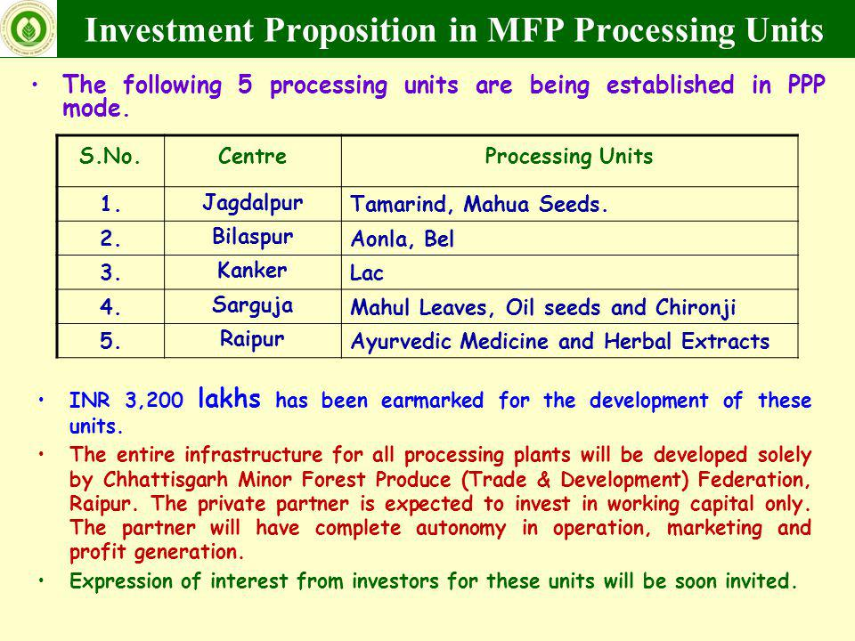 Investment Proposition in MFP Processing Units