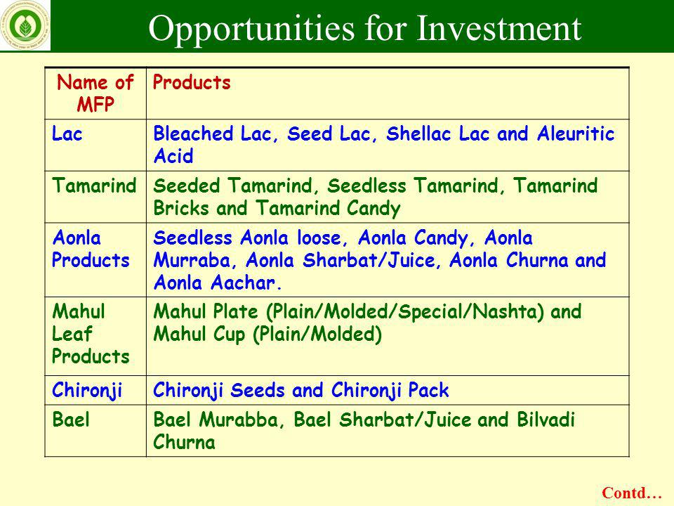 Opportunities for Investment
