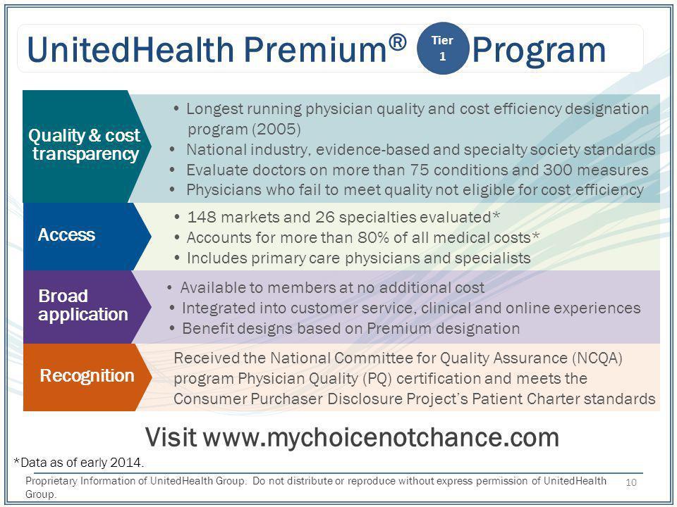 Quality & cost transparency Visit www.mychoicenotchance.com