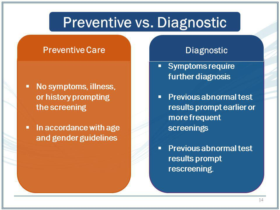 Preventive vs. Diagnostic