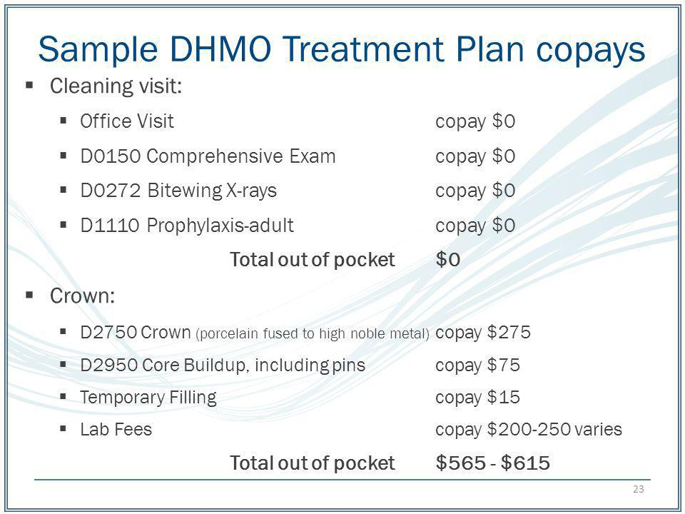 Sample DHMO Treatment Plan copays