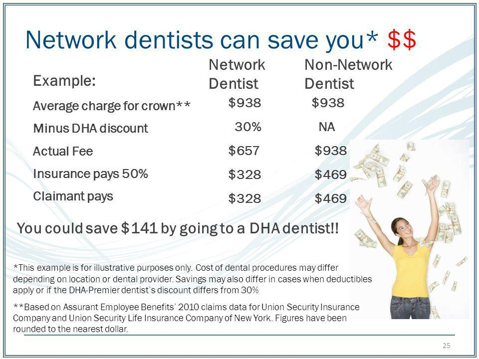 Network dentists can save you* $$