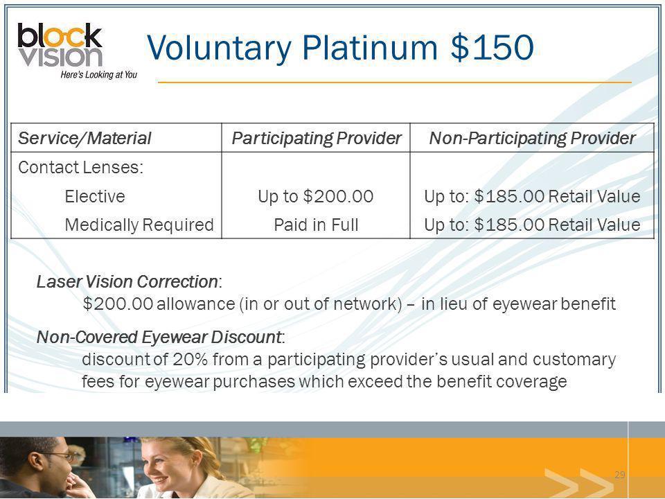 Participating Provider Non-Participating Provider