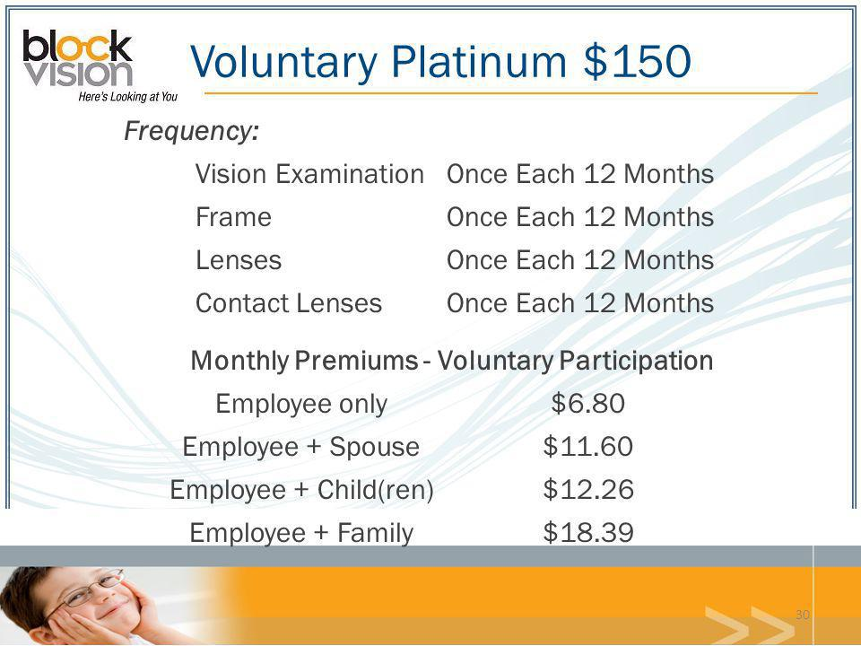 Monthly Premiums - Voluntary Participation