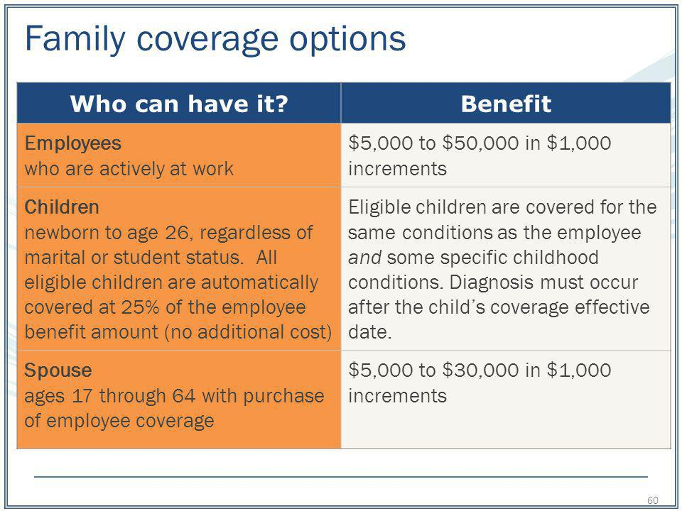 Family coverage options