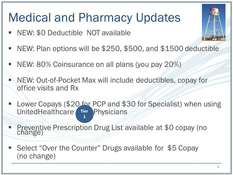 Medical and Pharmacy Updates