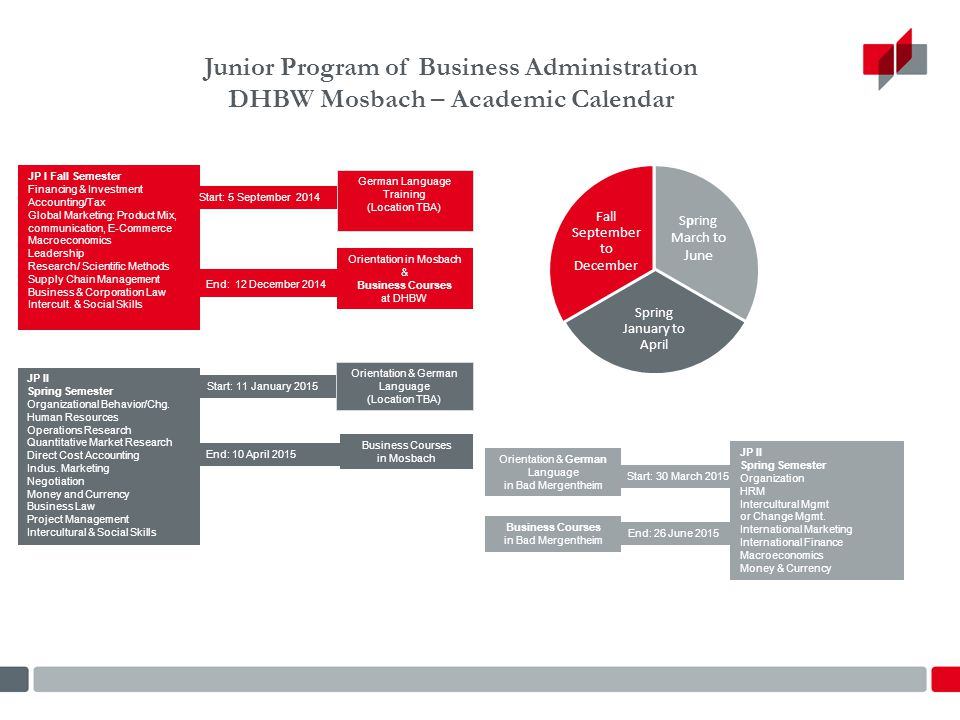 Junior Program of Business Administration