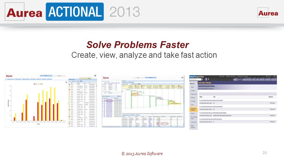 Create, view, analyze and take fast action