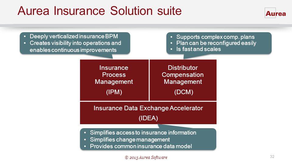 Aurea Insurance Solution suite