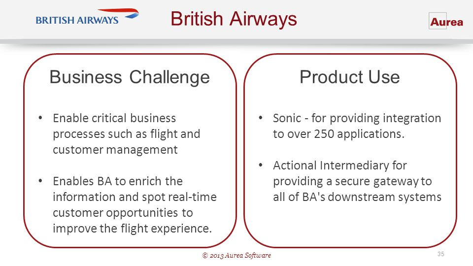 British Airways Business Challenge Product Use