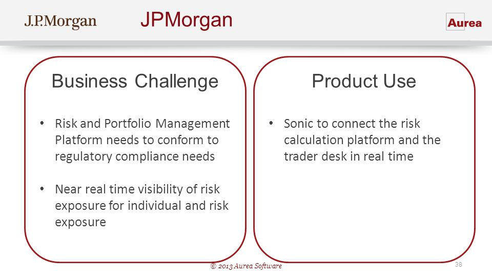 JPMorgan Business Challenge Product Use