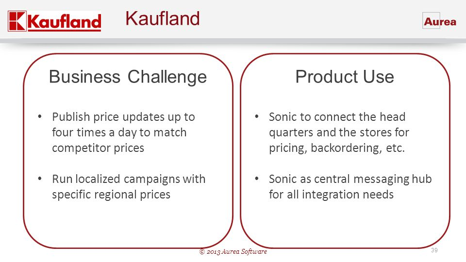 Kaufland Business Challenge Product Use
