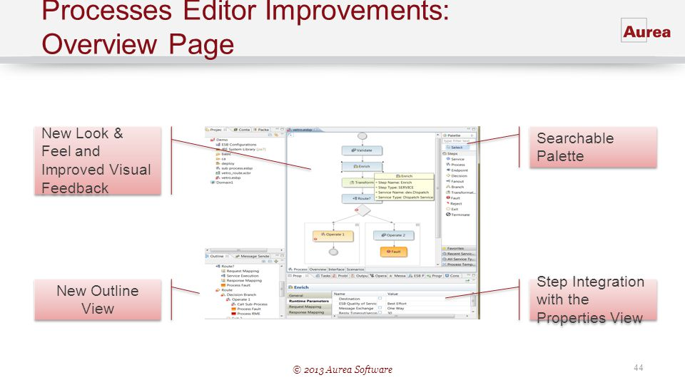 Processes Editor Improvements: Overview Page