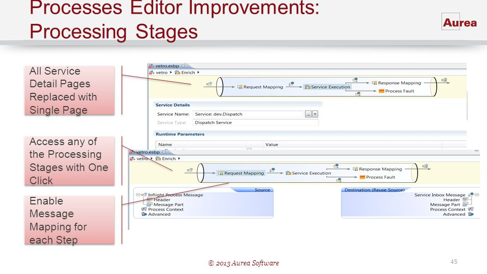Processes Editor Improvements: Processing Stages