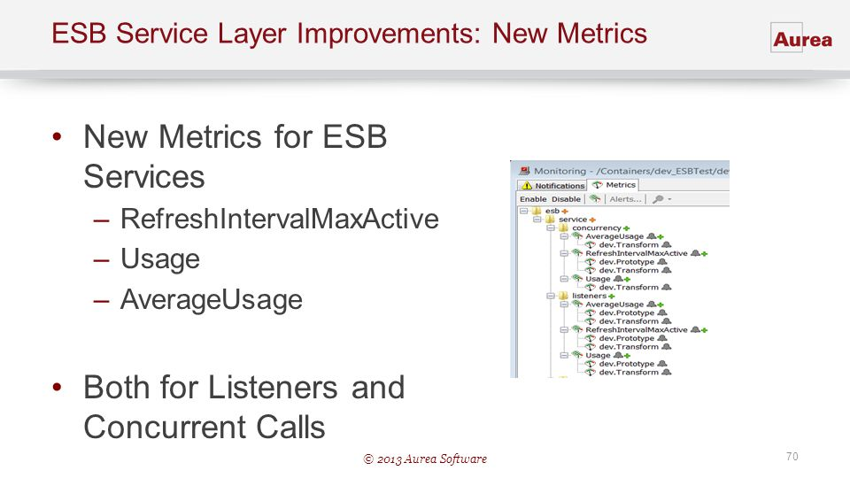ESB Service Layer Improvements: New Metrics