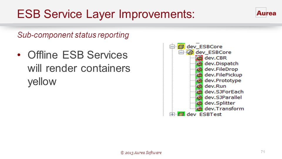 ESB Service Layer Improvements: Sub-component status reporting