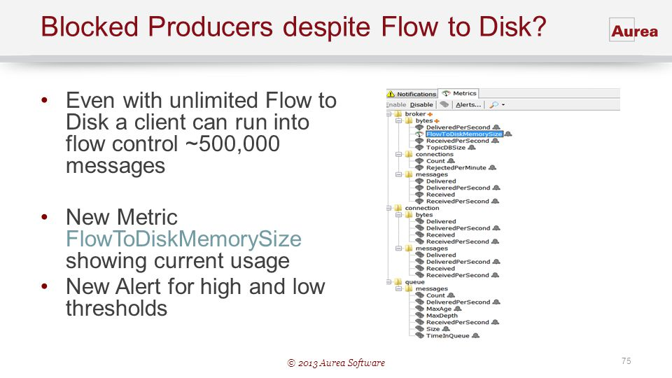 Blocked Producers despite Flow to Disk