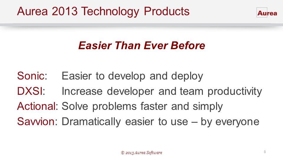 Aurea 2013 Technology Products