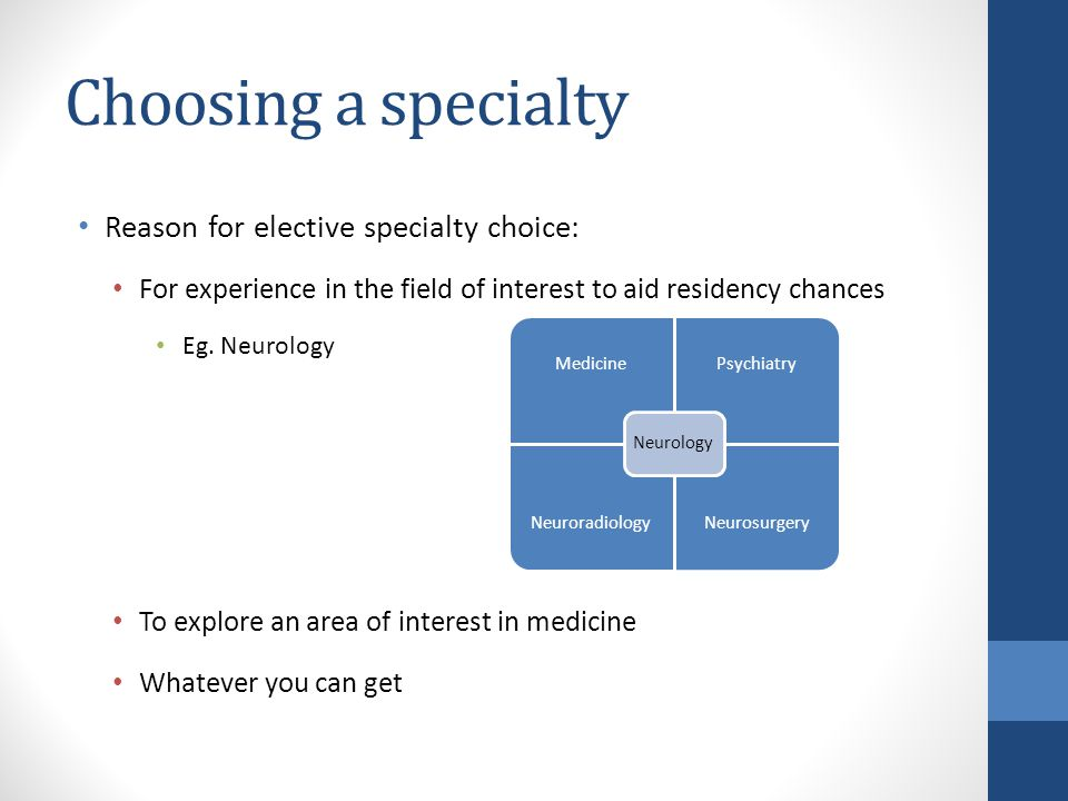 Choosing a specialty Reason for elective specialty choice:
