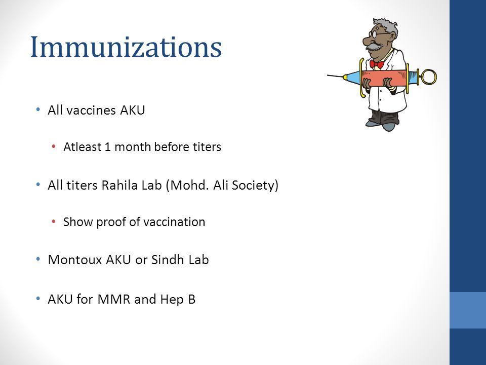 Immunizations All vaccines AKU