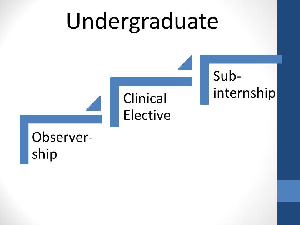 Undergraduate Observer-ship Clinical Elective Sub-internship