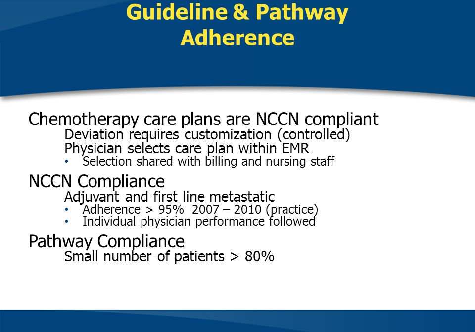 Guideline & Pathway Adherence