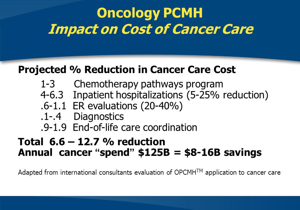 Oncology PCMH Impact on Cost of Cancer Care