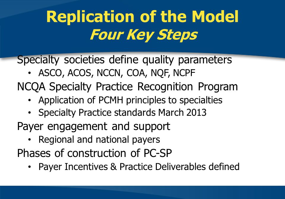 Replication of the Model Four Key Steps