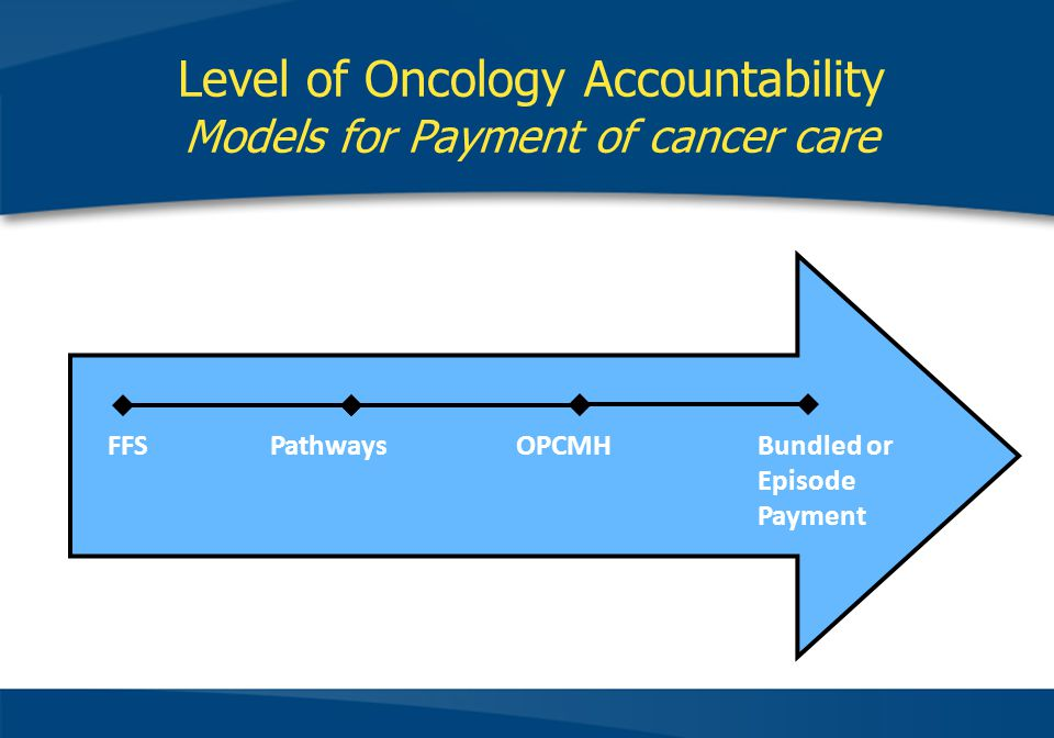Level of Oncology Accountability Models for Payment of cancer care