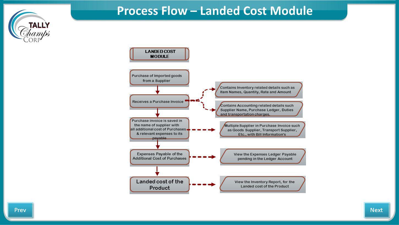 Process Flow – Landed Cost Module